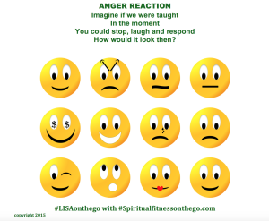 Anger Reaction