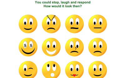 Anger Helpful? LisaOnTheGo Blogger