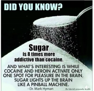 Sugar Addiction by Dr. Hyman